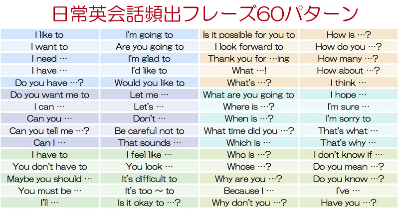 七田眞の七田式7+English